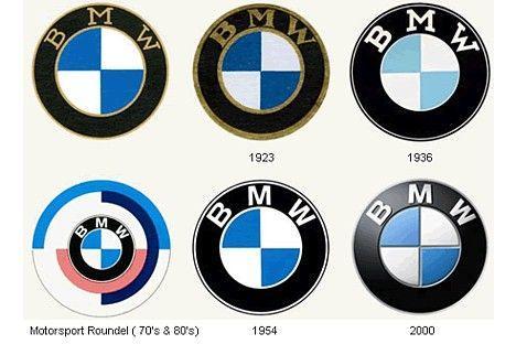2000šieAr BMW MINI 2001gun... Autors: reds BMW vēstures hronika no 1913. gada līdz 2000. gadam