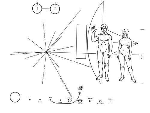 Šis attēls tika iegravēts uz... Autors: ainiss13 Kosmosā nosūtīts ziņojums citplanētiešiem
