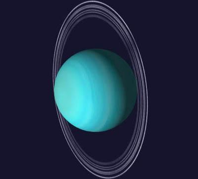Galvenā Urāna atmosfēras... Autors: ugunīgāā Fakti par saules sistēmu.