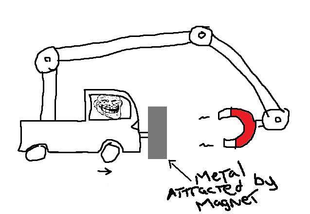 Autors: punkork87 Troļļu fizika...