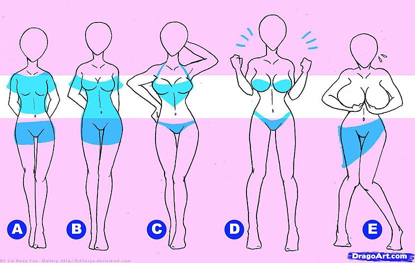 Tgd aplūkosim šos reālos... Autors: ilikeboobs Krūtis - mans zinātniskais pētijums