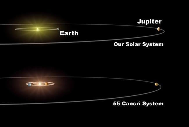 Domas par papildus saules... Autors: fischer Uz Gliese 581g varētu dzīvot?