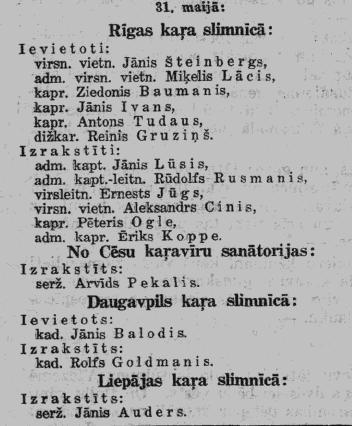 Izgriezums no 1938 gada... Autors: Ihonujmans Avīzes Latvijā pirms II pasaules kara.
