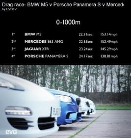 Autors: HHRonis Kurš ir ātrāks 0-1000 m distancē?