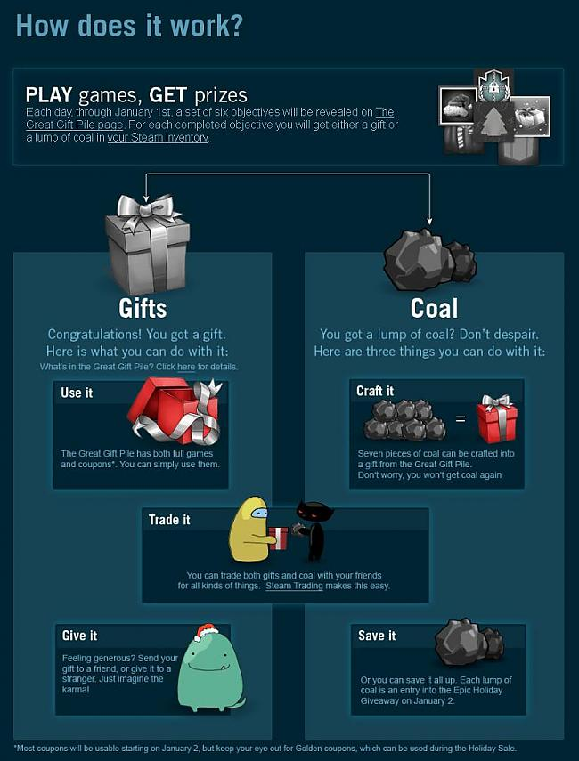 Sīkāk izskaidrots ko vari... Autors: ricards009 Steam svētku izpārdošana