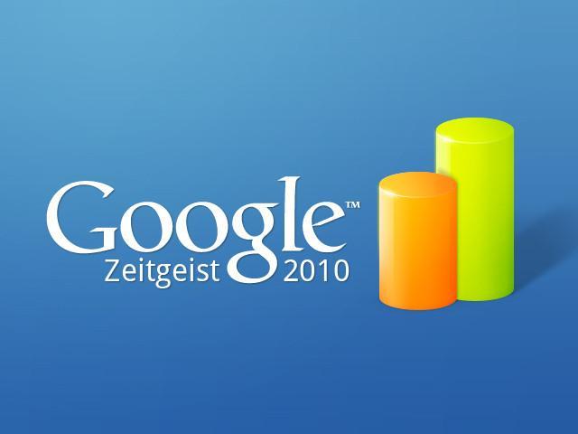 Autors: Fosilija Atskats uz svarīgākajiem notikumiem 2011 !