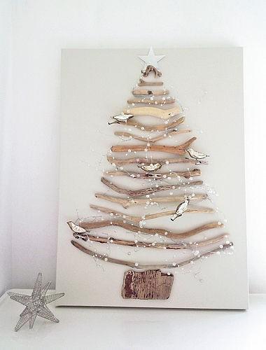 Autors: Sforca Interesantas idejas un iedvesma Ziemassvētkiem