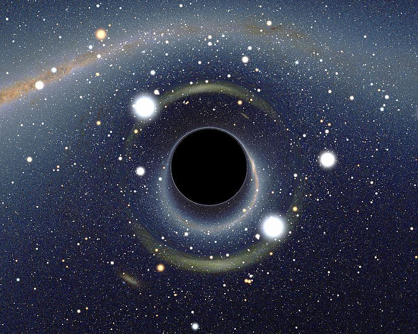 Nr 9  Melnie caurumiNo melno... Autors: Ben4iks 10 dīvainākās lietas Visumā
