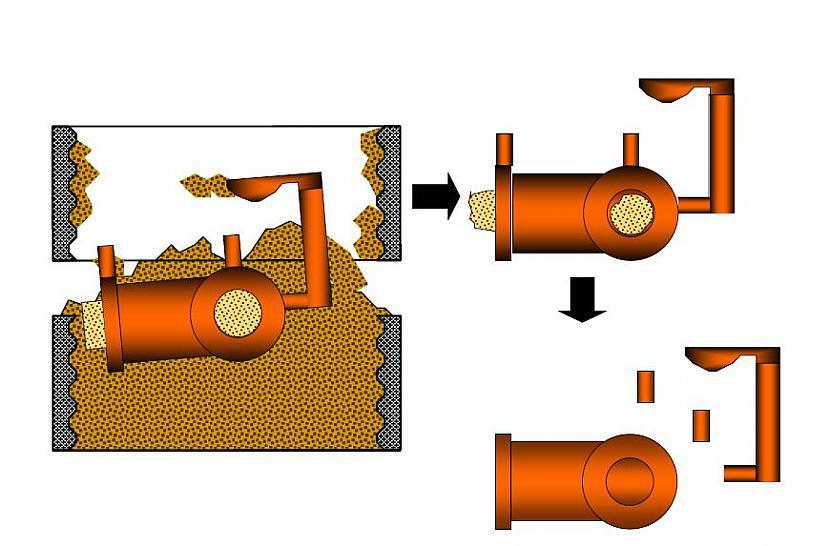 Pēc kādām 10 minūtēm formu... Autors: Mahitoo Dzinēju izgatavošanas pamati!