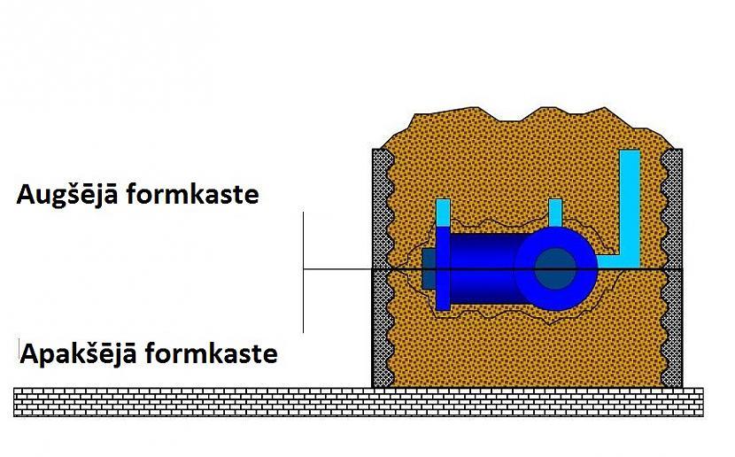 Kad forma ir apgriesta otrādi... Autors: Mahitoo Dzinēju izgatavošanas pamati!