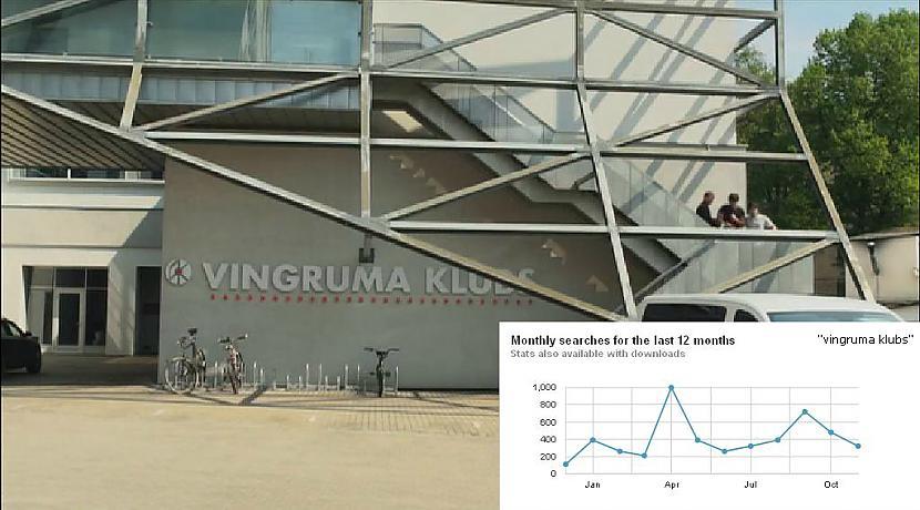 Ekrānscaronāviņscaron no... Autors: Fosilija Produktu izvietošana raidījumos Latvijā
