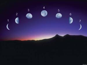 Autors: KošumaDarbnīca Mēness kalendārs un skaistumkopšana