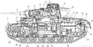 Projektēts 19351937gadamRažots... Autors: KŪMIŅŠ Tanku sērija Panzer - ( jeb Panzerkampfwagen... )
