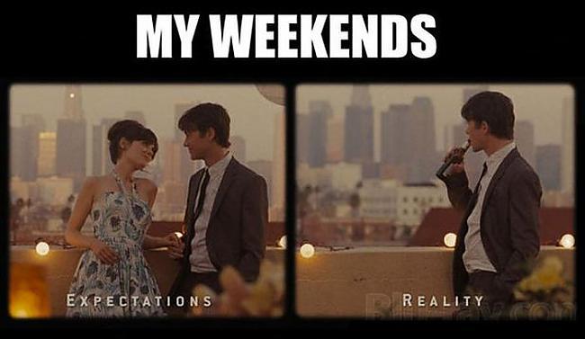 Autors: nolaifers Iedomas vs. Realitāte...