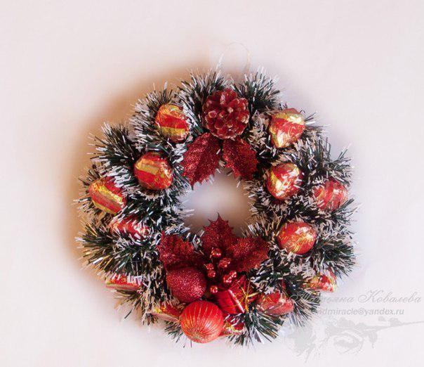 Autors: TheArchi Gatavojoties Ziemassvētkiem