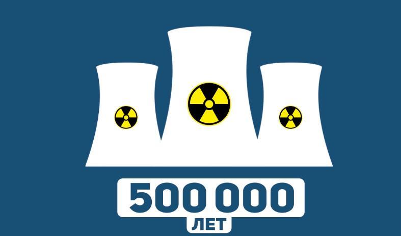 Pēc 500 000 gadiem plutonijs... Autors: Spocinja Kas notiks ļoti tālā nākotnē?
