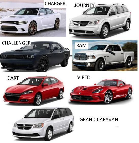 Paskatījāmies tagad iesim uz... Autors: Bezvārdis Kāpēc man patīk ASV autiņi? (Audi, BMW un Volvo faniem labāk nelasīt)