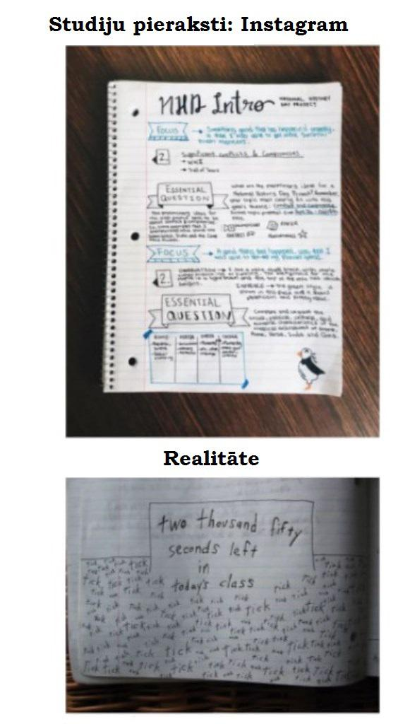 Autors: The Diāna Studenta dzīve: Iedomas vs Realitāte