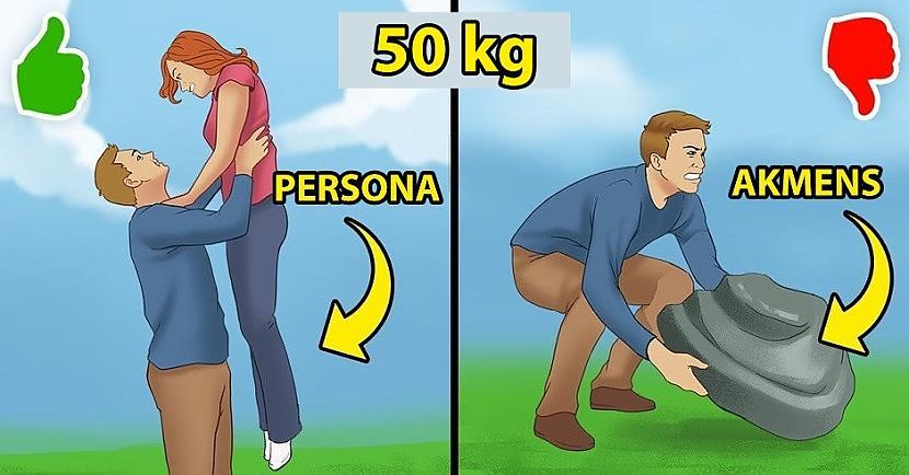 Mēs varam viegli pacelt 50 kg... Autors: Lestets 10 lietas, kuras var izdarīt cilvēka ķermenis, bet tas mulsina zinātniekus