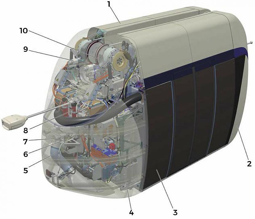 UCAR ir pilsētas pasažieru EV... Autors: The Next Tech uSky (SkyWay) sertifikācija AAE